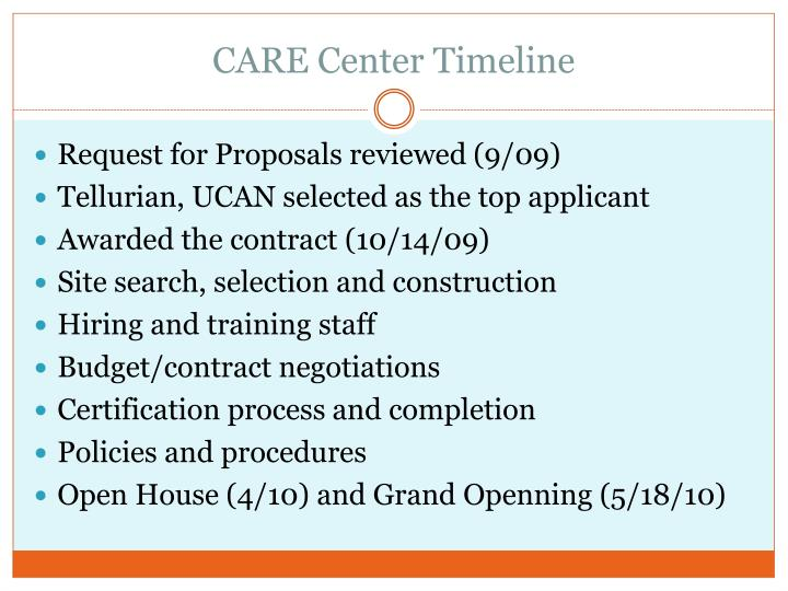 CARE Center Timeline