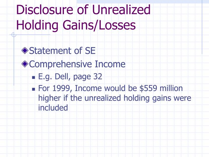 Disclosure of Unrealized Holding Gains/Losses