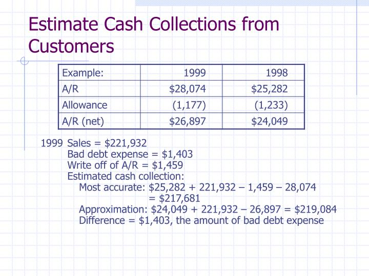 Estimate Cash Collections from Customers