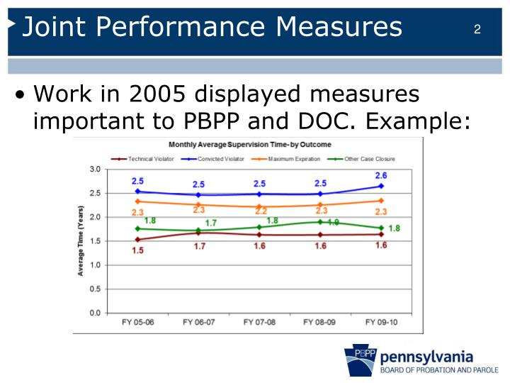 performance measurement 2 Cncs' performance measurement framework provides a common focal point for cncs' work across all programs and initiatives cncs has a focused set of agency-wide priority measures derived from the 2011-2015 strategic plan.
