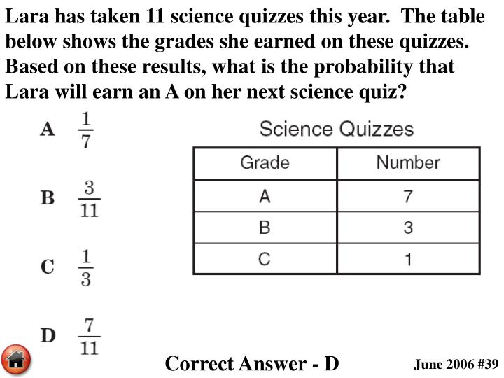 Lara has taken 11 science quizzes this year.  The table below shows the grades she earned on these quizzes.  Based on these results, what is the probability that Lara will earn an A on her next science quiz?
