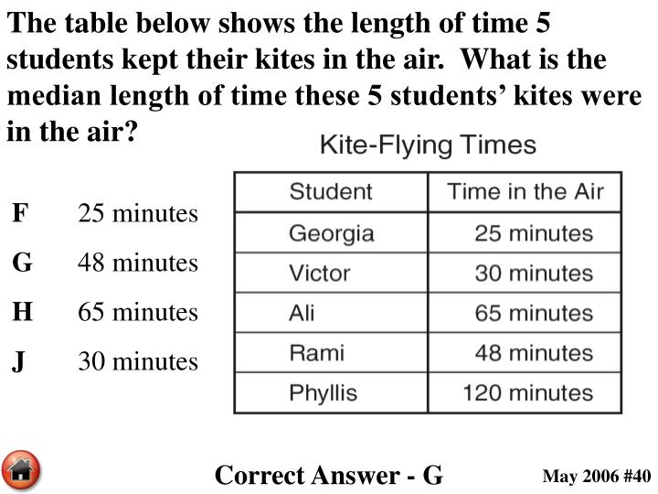 The table below shows the length of time 5 students kept their kites in the air.  What is the median length of time these 5 students' kites were in the air?