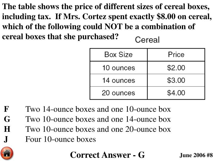 The table shows the price of different sizes of cereal boxes, including tax.  If Mrs. Cortez spent exactly $8.00 on cereal, which of the following could NOT be a combination of cereal boxes that she purchased?