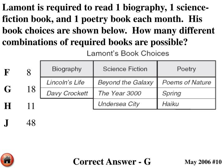 Lamont is required to read 1 biography, 1 science-fiction book, and 1 poetry book each month.  His book choices are shown below.  How many different combinations of required books are possible?