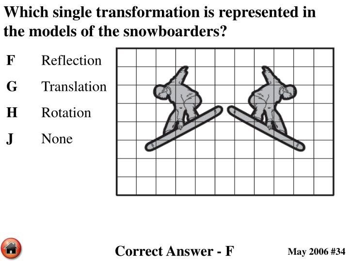 Which single transformation is represented in
