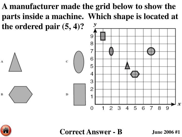 A manufacturer made the grid below to show the parts inside a machine.  Which shape is located at the ordered pair (5, 4)?