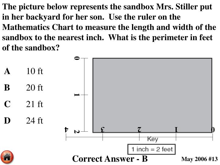 The picture below represents the sandbox Mrs. Stiller put in her backyard for her son.  Use the ruler on the Mathematics Chart to measure the length and width of the sandbox to the nearest inch.  What is the perimeter in feet of the sandbox?