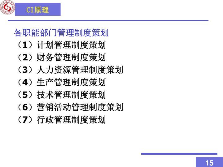 各职能部门管理制度策划