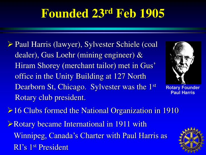 Founded 23