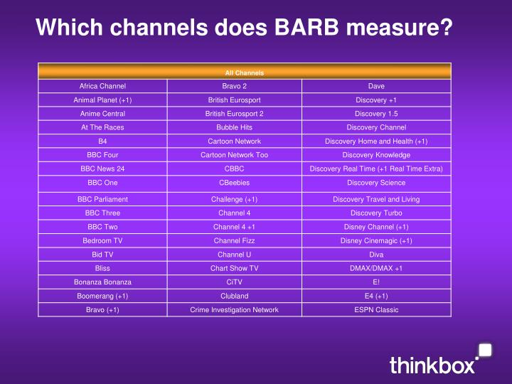 Which channels does BARB measure?