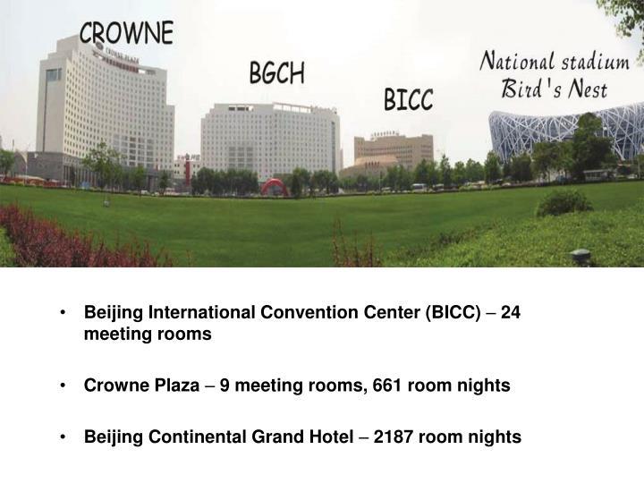 Beijing International Convention Center (BICC)
