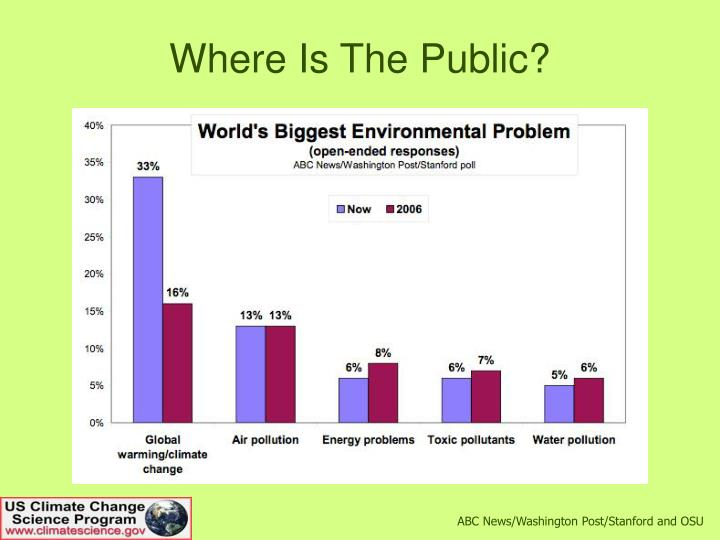 Where Is The Public?