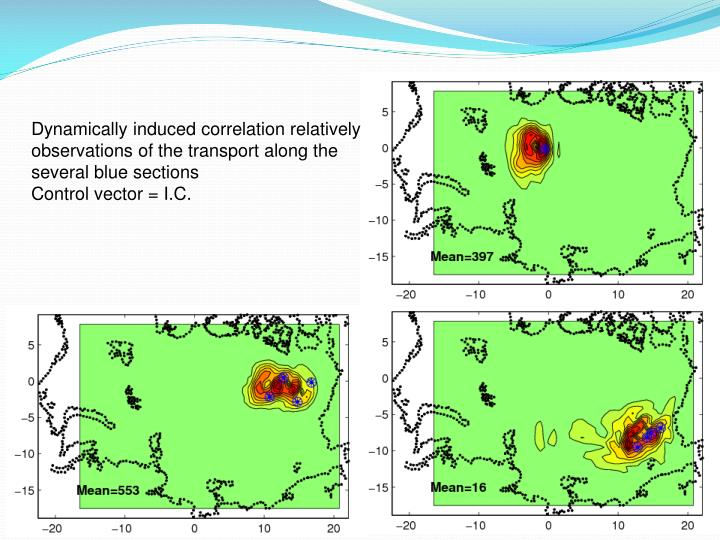 Dynamically induced correlation relatively