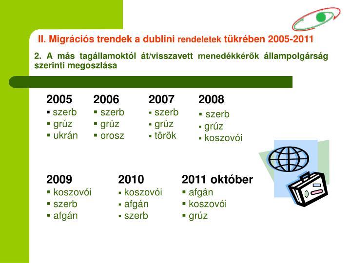 2. A más tagállamoktól át/visszavett menedékkérők állampolgárság szerinti megoszlása