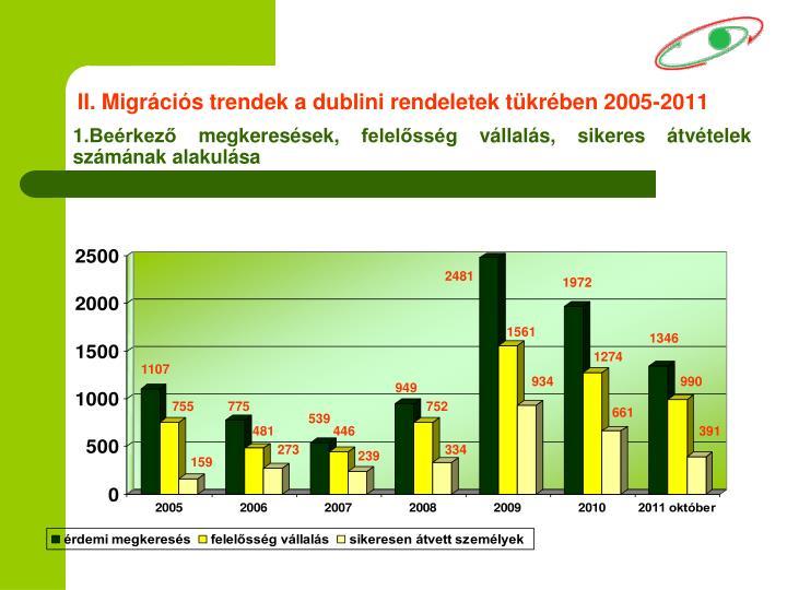 Ii migr ci s trendek a dublini rendeletek t kr ben 2005 2011
