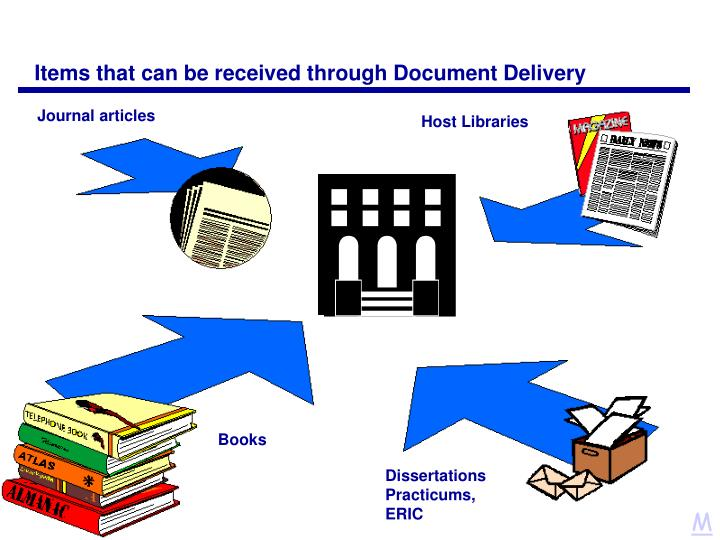 Items that can be received through Document Delivery