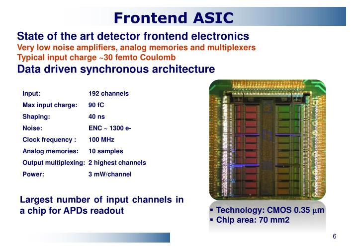 Frontend ASIC