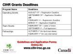 cihr grants deadlines