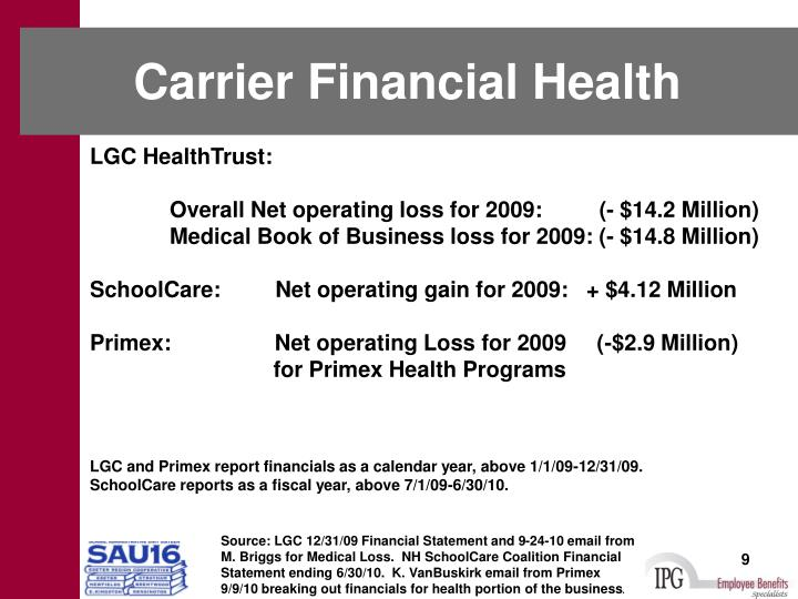 Carrier Financial Health