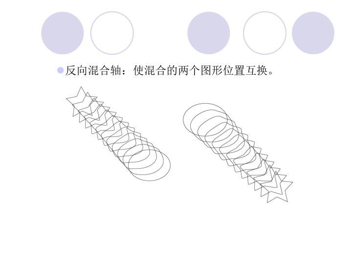 反向混合轴:使混合的两个图形位置互换。