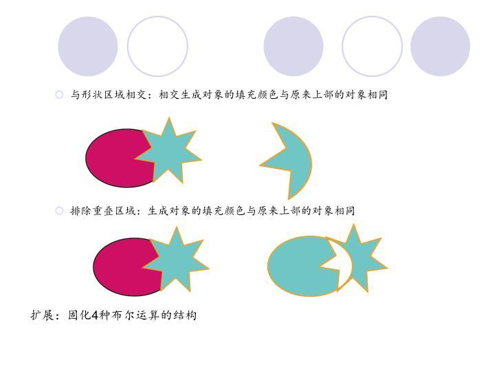 与形状区域相交:相交生成对象的填充颜色与原来上部的对象相同