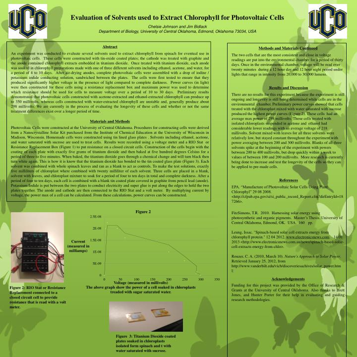 Evaluation of Solvents used to Extract Chlorophyll for Photovoltaic Cells