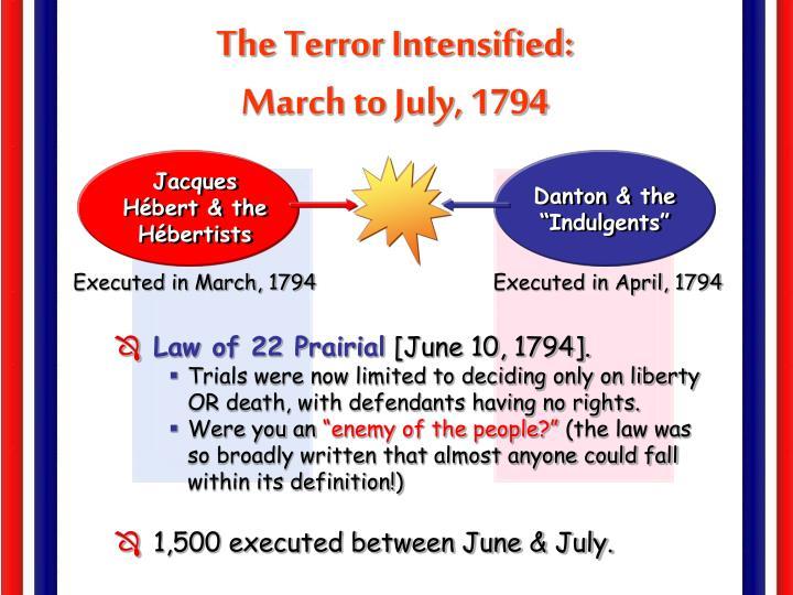 The Terror Intensified: