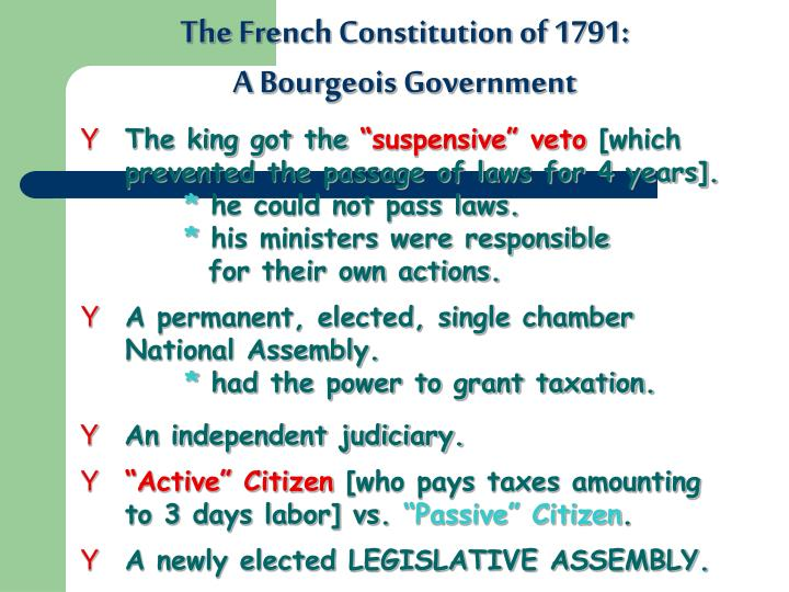 The French Constitution of 1791: