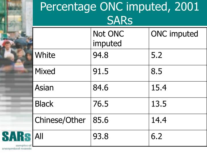 Percentage ONC imputed, 2001 SARs