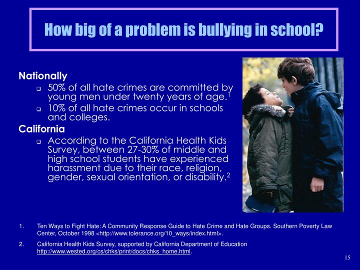 How big of a problem is bullying in school?
