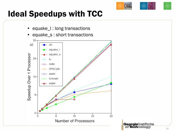Ideal Speedups with TCC