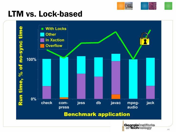 LTM vs. Lock-based