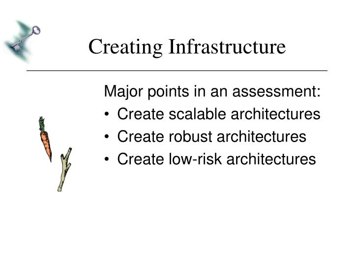 Creating Infrastructure