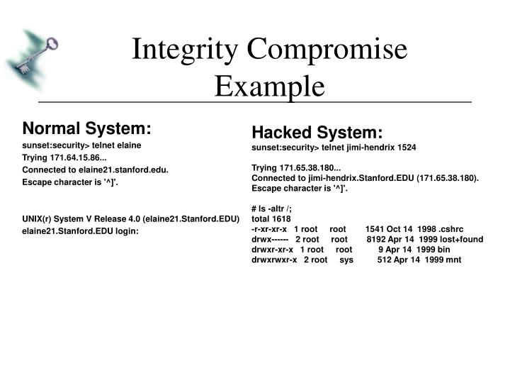 Integrity Compromise Example