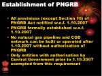 establishment of pngrb