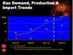 gas demand production import trends