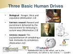 three basic human drives