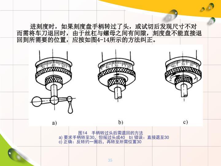 进刻度时,如果刻度盘手柄转过了头,或试切后发现尺寸不对而需将车刀退回时,由于丝杠与螺母之间有间隙,刻度盘不能直接退回到所需要的位置,应按如图