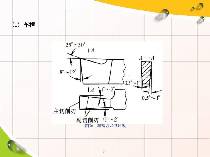 (1) 车槽