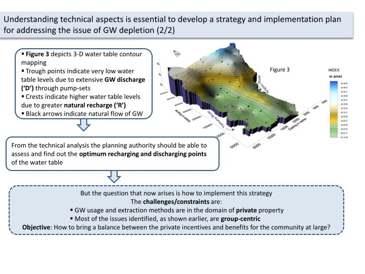 Understanding technical aspects is essential to develop a strategy and implementation plan for addressing the issue of GW depletion (2/2)