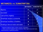 metamizol vs sumatript n