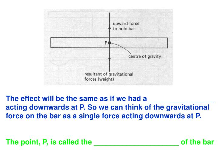 The effect will be the same as if we had a ________________ acting downwards at P. So we can think of the gravitational force on the bar as a single force acting downwards at P.