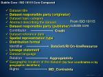 dublin core iso 19115 core compared