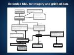 extended uml for imagery and gridded data