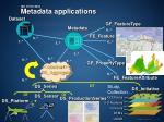 iso 19115 2003 metadata applications2