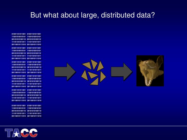 But what about large, distributed data?