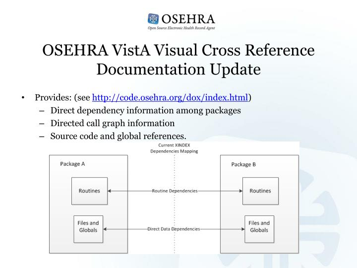 Osehra vista visual cross reference documentation update