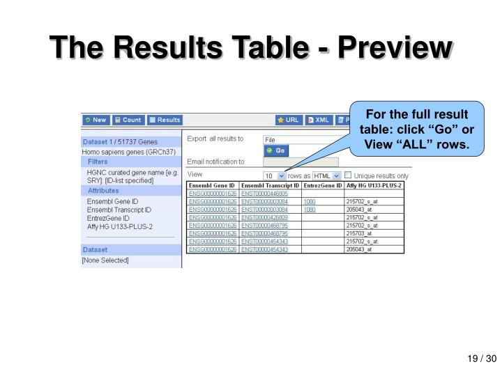 The Results Table - Preview