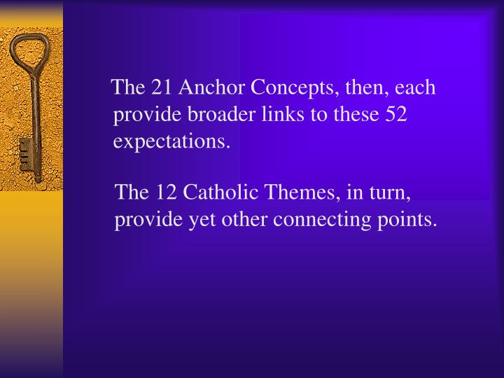 The 21 Anchor Concepts, then, each provide broader links to these 52 expectations.