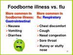 foodborne illness vs flu
